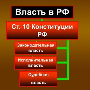 Органы власти Ильинского