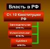 Органы власти в Ильинском